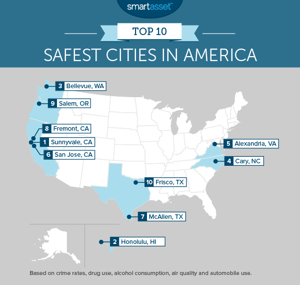 Top 25 safest cities tx tops the chart for The best city to live in california